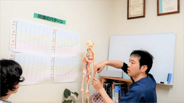 骨間神経麻痺の説明をしている様子