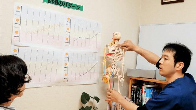 頚椎症を説明しているイメージ